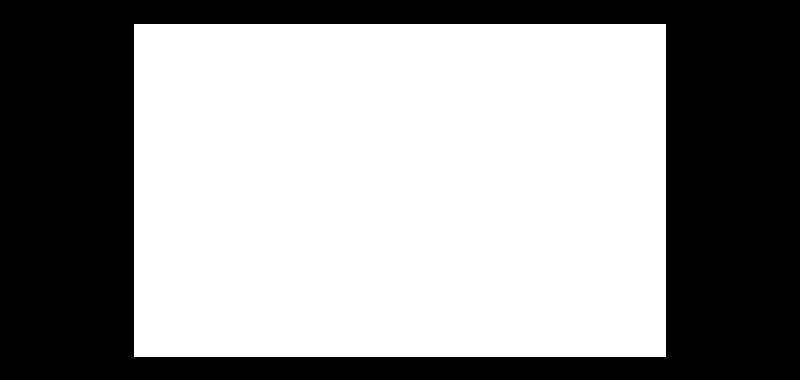 25N Baha Mar